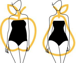 【体型隠しのセオリー】「リンゴ」「洋ナシ」あなたはどっち?自分の体型を知って効率良く体型カバー☆LL-5L