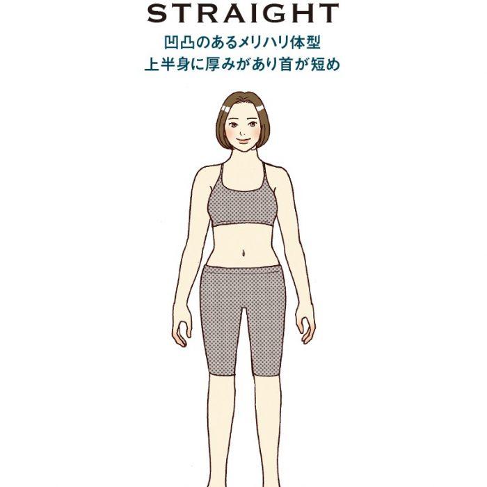 【体型隠しのセオリー】骨格診断☆骨格ストレートタイプにおすすめ!夏の着痩せコーデLL-5L